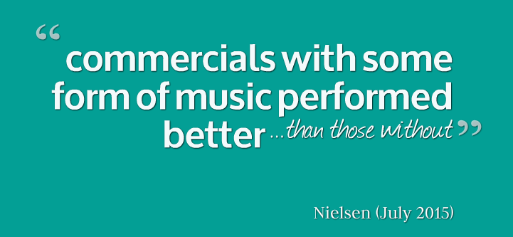 Adverts with Music Perform Better